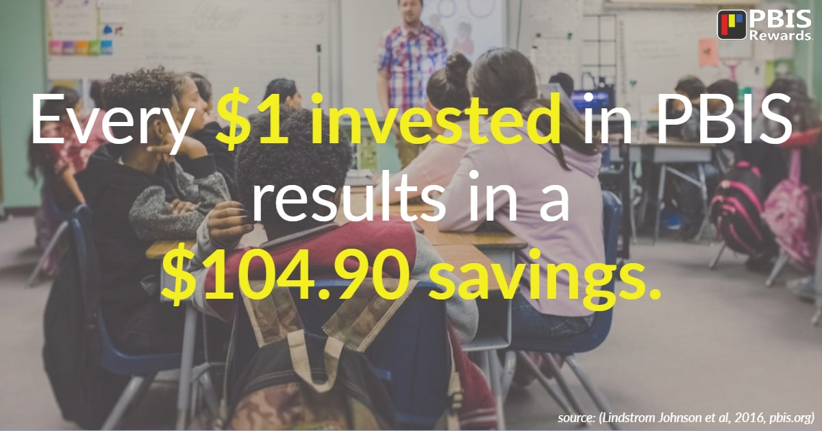 $1 invested in pbis results in a $104.90 savings