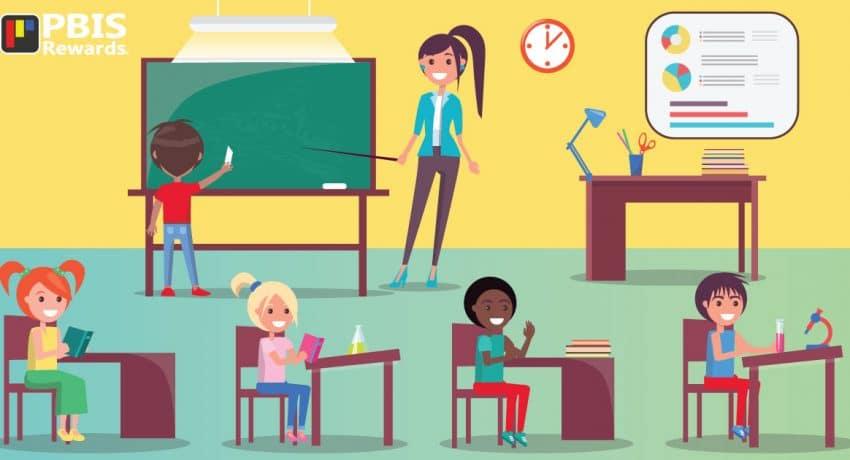 pbis rewards building positive school climate
