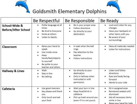 school-wide pbis matrix